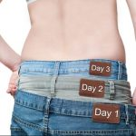 How-to-lose-10-pounds-in-3-days
